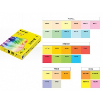 Värviline paber Maestro A4/80g. trend MIX 5X50 lehte